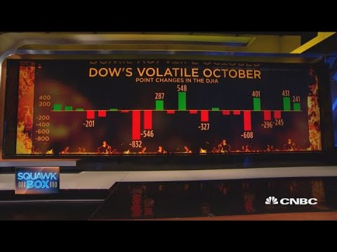 Stock market shed $2 trillion in value in October