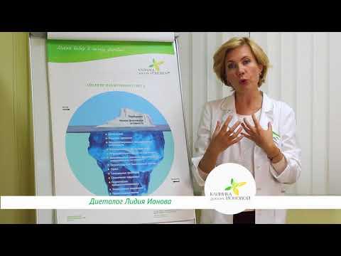 Видео втягивание живота для похудения