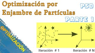 Técnicas de Optimización: Optimización por Enjambre de Partículas (PSO) Parte I