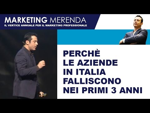Strategie di Marketing - Perchè le aziende falliscono nei primi 3 anni?