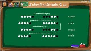 สื่อการเรียนการสอน การแต่งกาพย์ยานี ๑๑ ป.6 ภาษาไทย