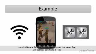 Performance Testing in Software Testing - Tutorial in Hindi