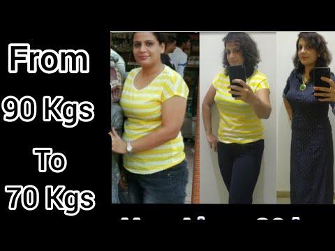 svorio metimo dienovidinis ms