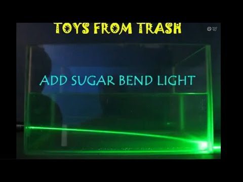 ADD SUGER, BEND LIGHT - ENGLISH
