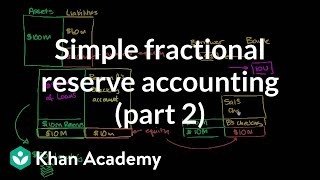 Simple Fractional Reserve Accounting (part 2)