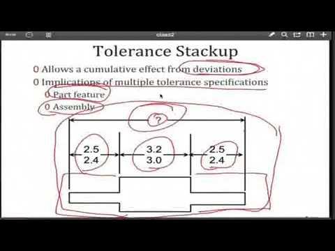 Mechanical Tolerance Analysis - YouTube