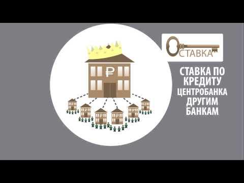 Почему в России такие высоки ставки по кредитам?