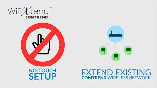 Comtrend: Introduction to WifiXtend