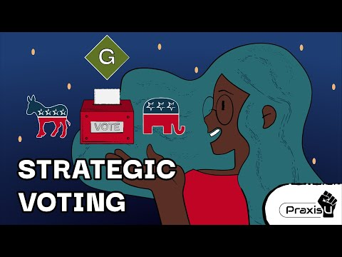 Third Parties & Strategic Voting
