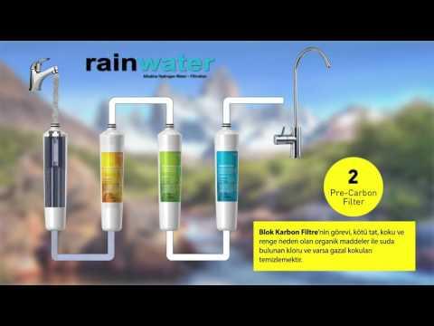 Rainwater Alkali Su Arıtma Sistemi Doğal Proses ile Su Arıtma Teknolojisi