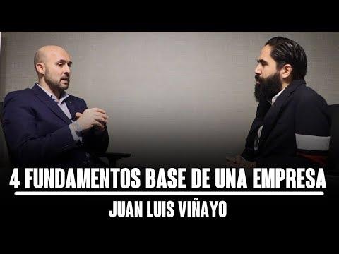 , title : 'JUAN LUIS VIÑAYO NOS HABLA DE: 4 FUNDAMENTOS BASE DE UNA EMPRESA'