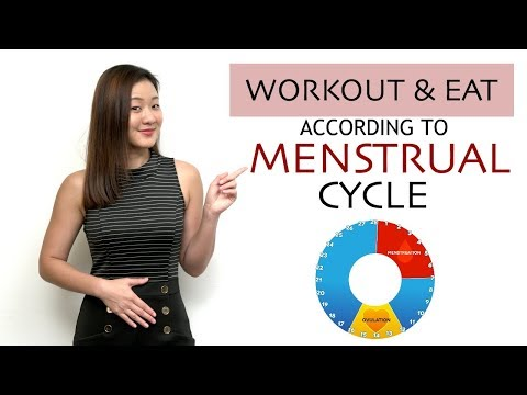 mp4 Weight Loss After Period, download Weight Loss After Period video klip Weight Loss After Period