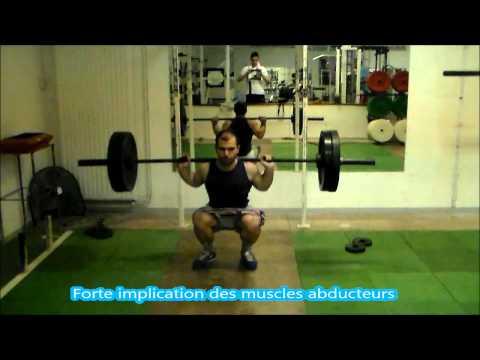 Gonfler les muscles de la barre fixe