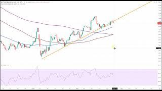 Dax40 – Deutsche Bank unter Druck!