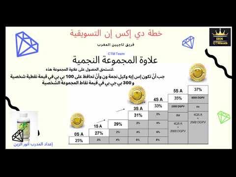 تدريب حول الخطة التسويقية الشركة العملاقة رقم واحد في المغرب