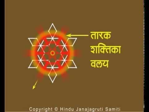 Why is haldi-kumkum applied to the rangoli ?
