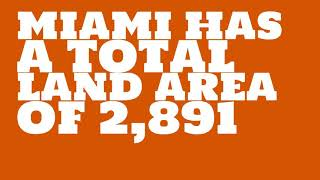 What is the population of Miami?