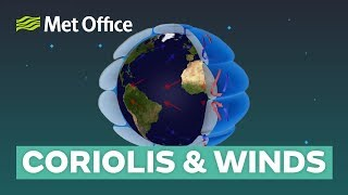 What is global circulation?   Part Three   The Coriolis effect & winds