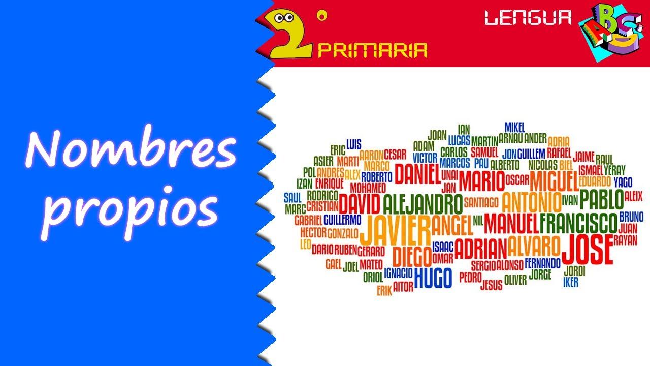Lengua, 2º Primaria. Tema 6. El nombre propio