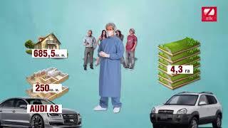 Заробіток на державній службі – скільки потрібно заробляти, аби їздити на дорогих автівках