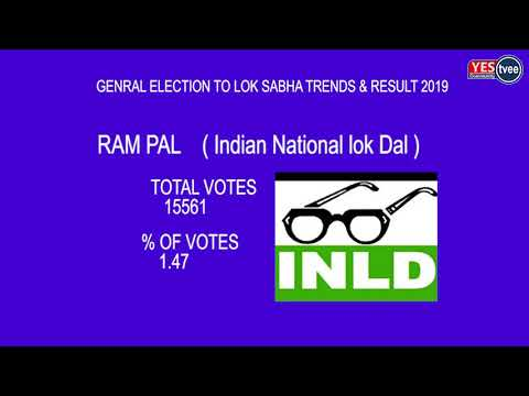 Genral Election Lok sabha Trends & Result 2019