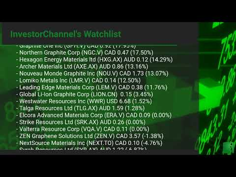 InvestorChannel's Graphite Watchlist Update for Monday, Ja ... Thumbnail