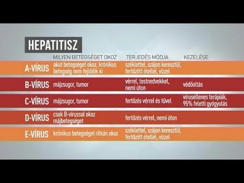 fejrákot okoz parazita tisztító rendszer