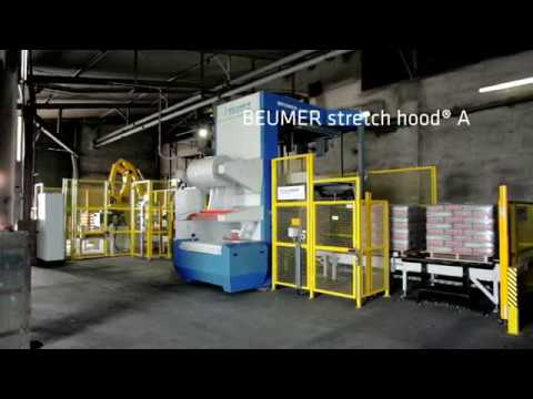 BEUMER stretch hood® A