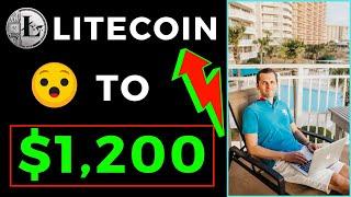 1 Bitcoin 2009 Fiyat?