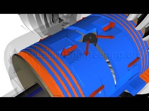 Watch Automotive Engineering Video