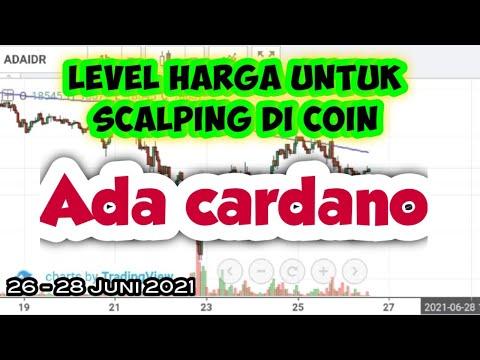 Bitcoin árdiagram coinmarketcap