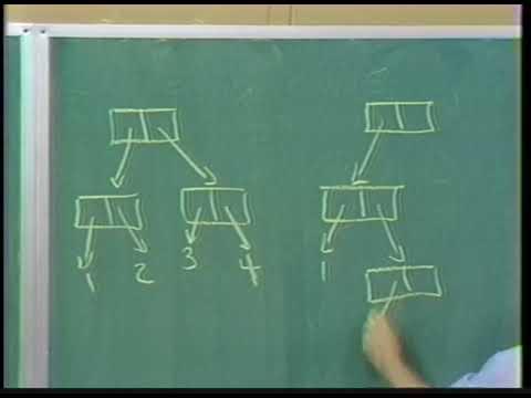 Lecture 3A: Henderson Escher Example