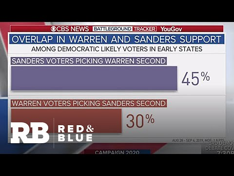 CBS News poll reveals Democrats' first and second-choice candidates