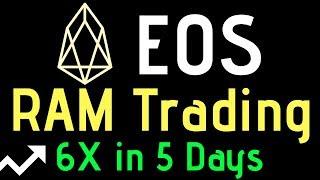 EOS RAM Trading - 6X Gains in 5 Days