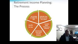 "From the ""Choose Your Path To Retirement"" Webinar Series: Retirement Income Planning."