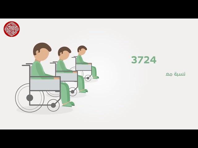 الخدمات الإنتقالية الموجهة للشباب ذوي الإعاقة
