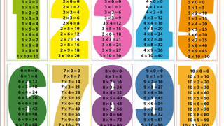 TABLAS DE MULTIPLICAR CANTADAS  TABLA DEL 10 |DESCARGAR  LAS TABLAS DE MULTIPLICAR CANTADAS