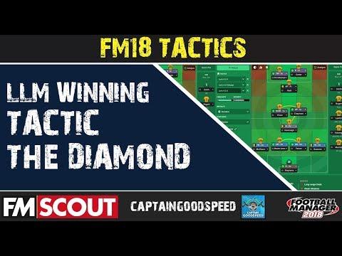 FM18 Tactics   The Narrow Diamond - My LLM Winning Tactic   Football Manager 2018
