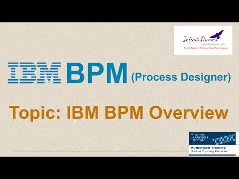 IBM BPM Tutorial: Basic Overview of BPM @ Best Online BPM ...