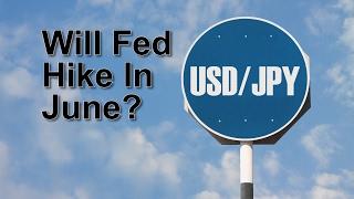 USD/JPY - Le sort de l'USD/JPY dépend de la Fed