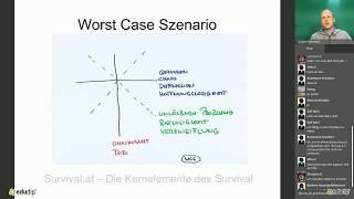 Die Kernelemente des Survival