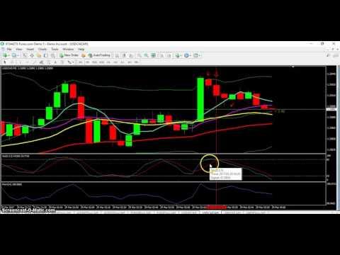 Binary options trade duration