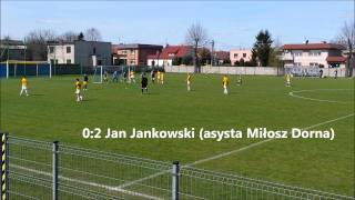 preview picture of video 'Grom Dopiewo 0-3 Korona U2002'