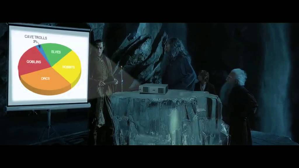 This Mashup Of The Hobbit And The Office Is Unmissable