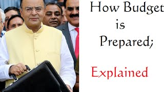 How budget is prepared : Explained