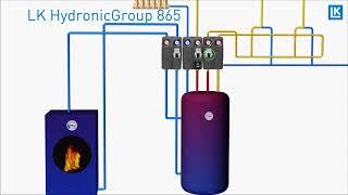 LK HydronicGroup C/C 125 Film (LKA) LK HydronicGroup C/C 125 - 865 - Function