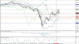 Weekly Forex forecast 4-8.05.20: EUR/USD, GBP/USD, USD/JPY, AUD/USD, Gold.
