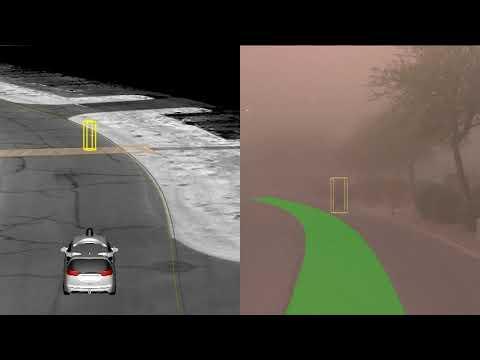 Waymo und das Wetter-Engagement