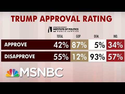 Voters Weigh In On Right Track/Wrong Track And If Election Were Held Today | Morning Joe | MSNBC