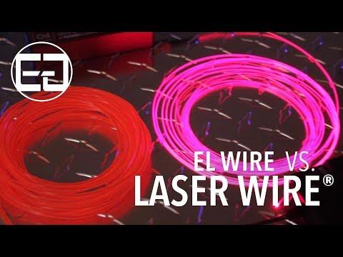 El Wire Gearbest